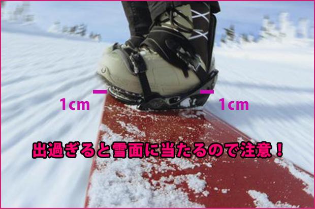 スノーボード幅太さ選び方